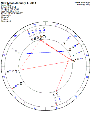New Moon January 1 2014