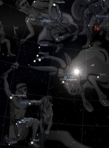 Mercury Venus Jupiter Conjunction May 2013
