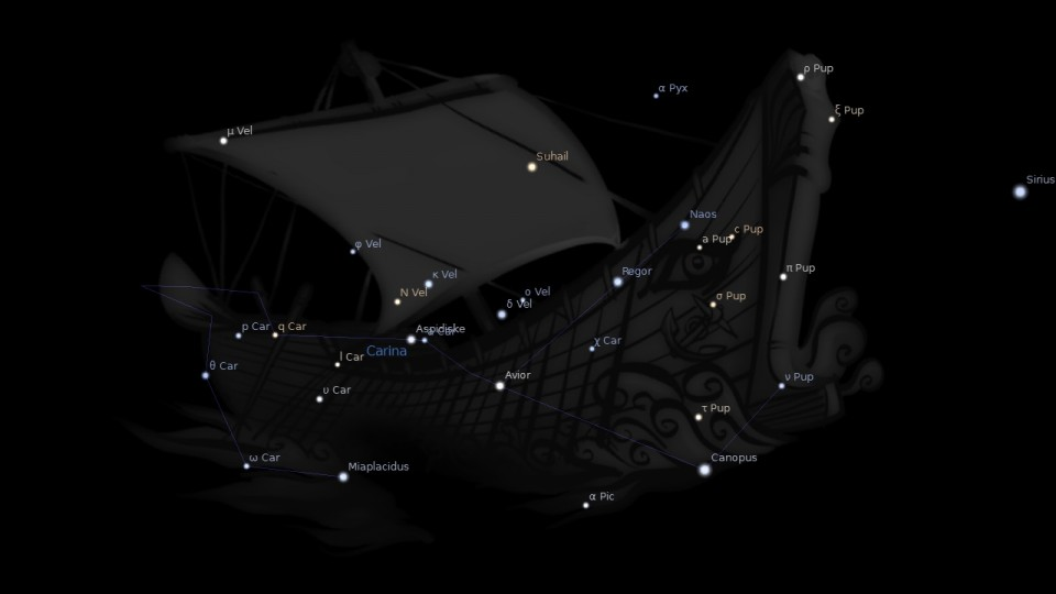 Constellation Argo Astrology