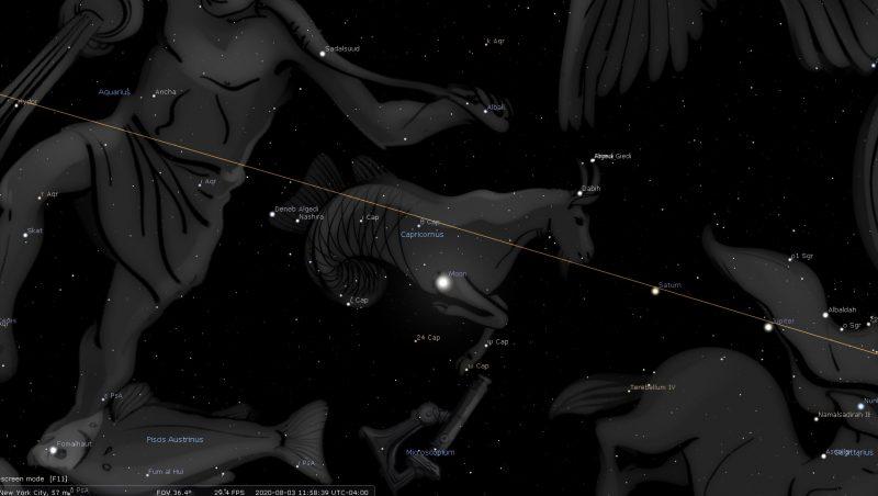 Full Moon August 2020 [Stellarium]