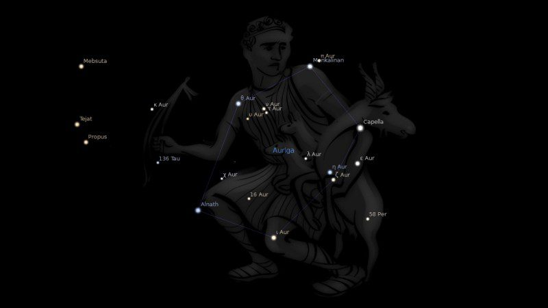 Auriga Constellation Astrology