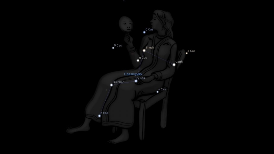 Constellation Cassiopeia Astrology