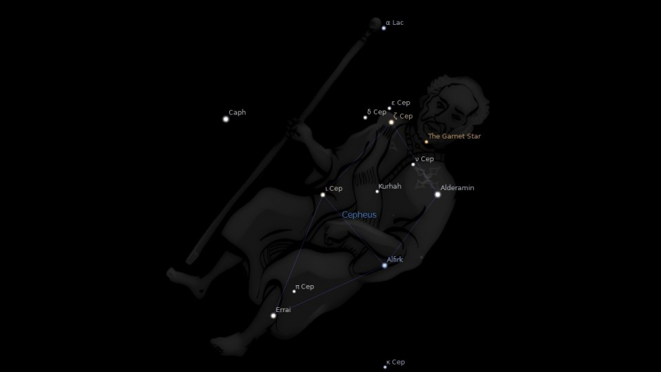 Constellation Cepheus Astrology