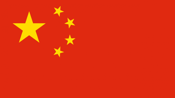 China Astrology Chart, China Horoscope