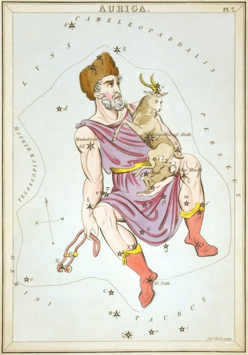 Constellation Auriga Astrology