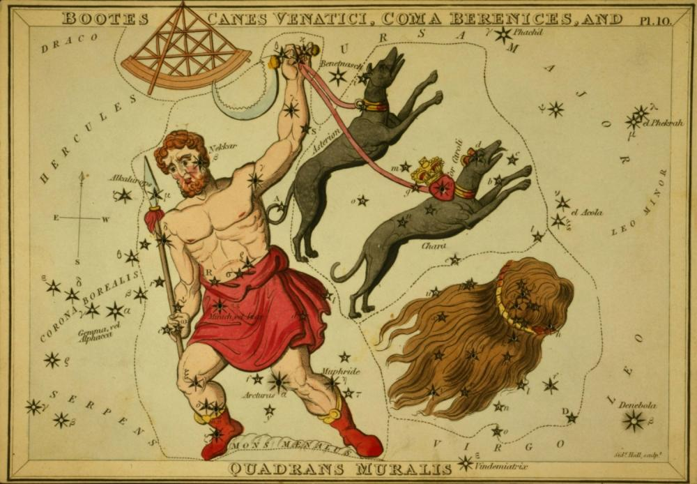 Canes Venatici Constellation Astrology
