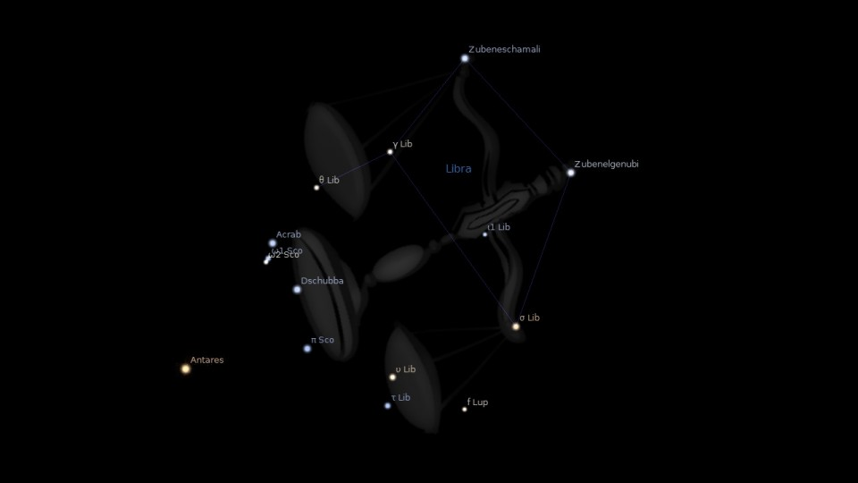 Libra Constellation Astrology