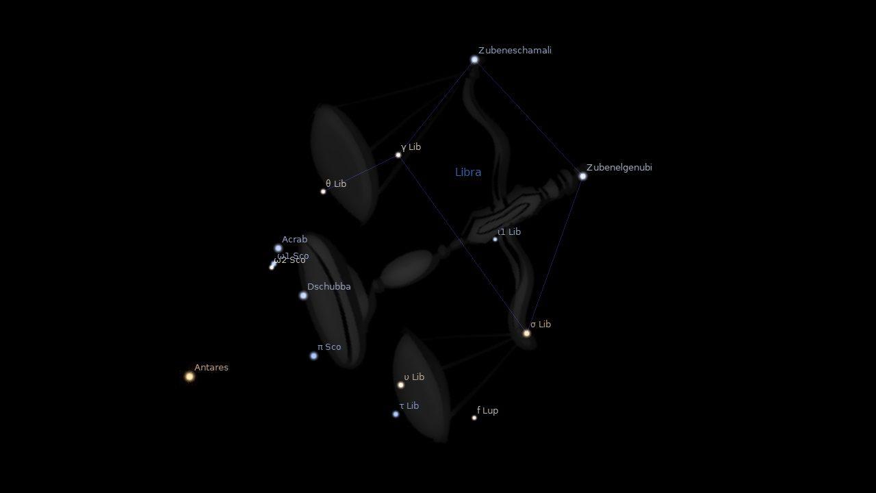 Zubenelgenubi Star – Southern Scale – Astrology King