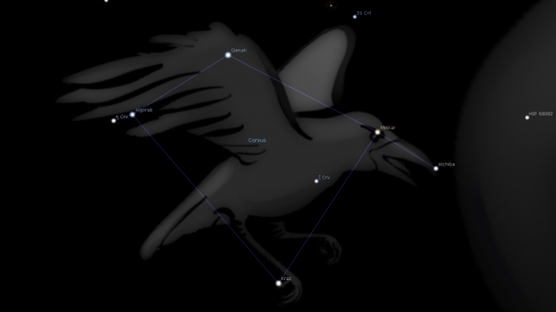 Corvus Constellation