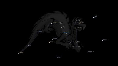 Fixed Star Thunam Star Astrology