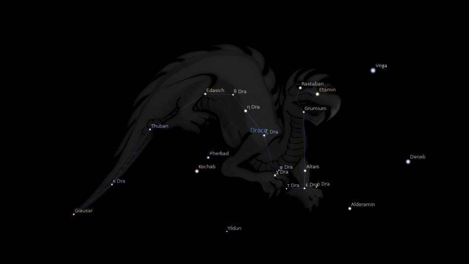 Constellation Draco Astrology