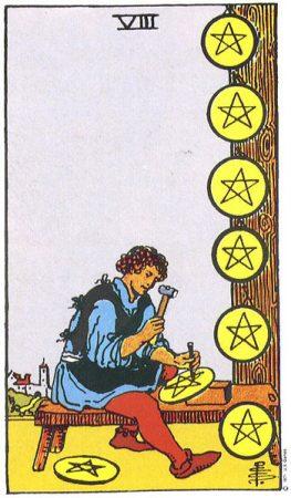 aries king weekly astrology