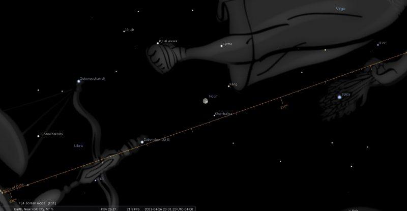 Full Moon April 2021 Astrology