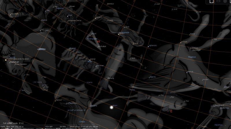 Full Moon October 2019 Astrology