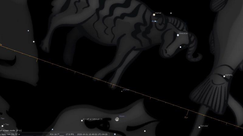Full Moon October 2020 Astrology