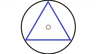Grand Trine Aspect Pattern