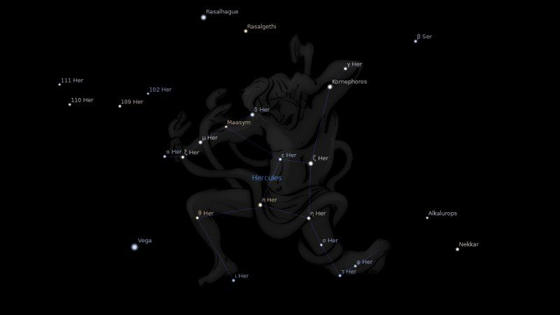 Fixed Star Ras Algethi Star Astrology