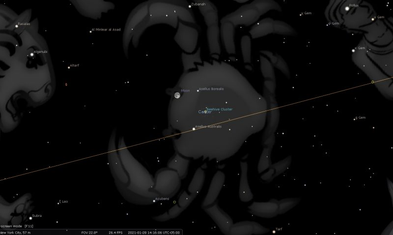 Full Moon January 2021 Astrology