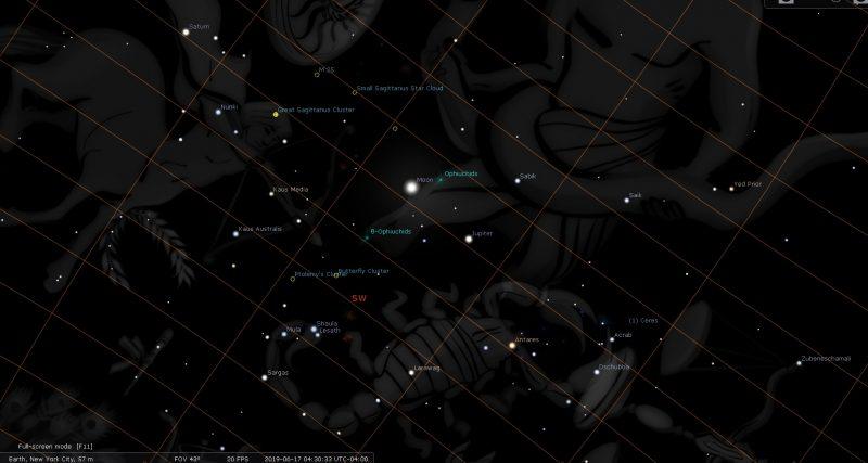 Full Moon June 2019 Astrology