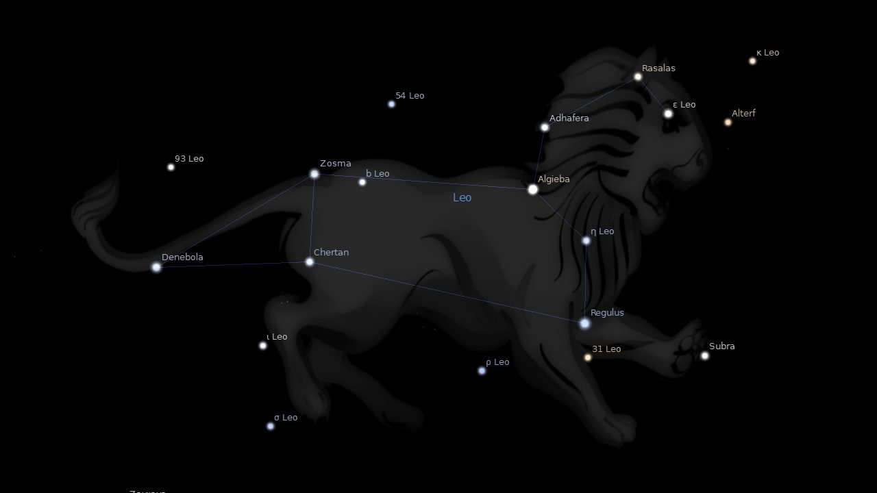 Fixed Star Regulus Star Astrology