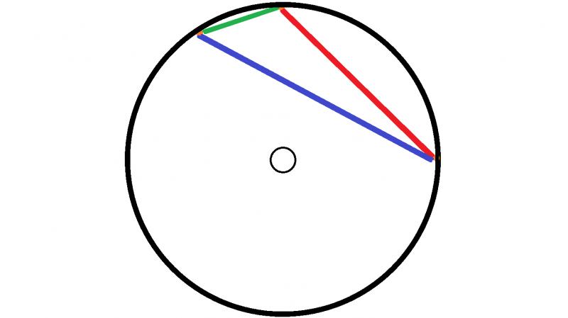 Medium Learning Triangle