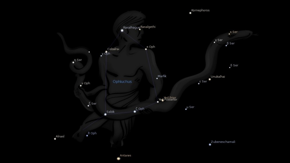 Constellation Ophiuchus Astrology