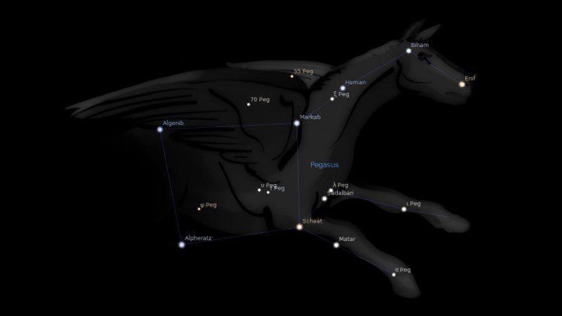 Algenib Star Astrology