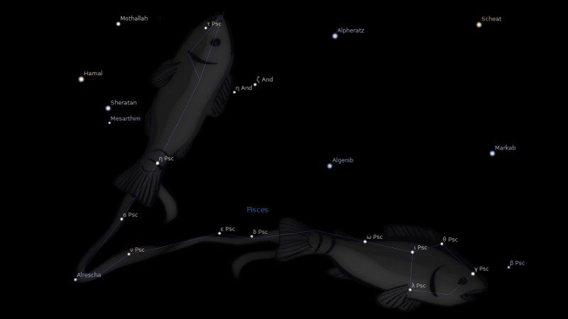 Al Pherg Star Astrology