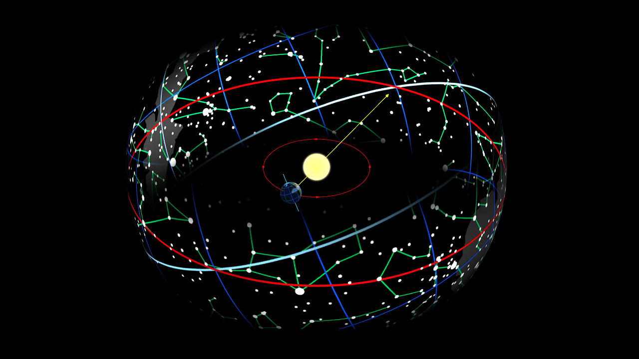 precession of the equinoxes astrology