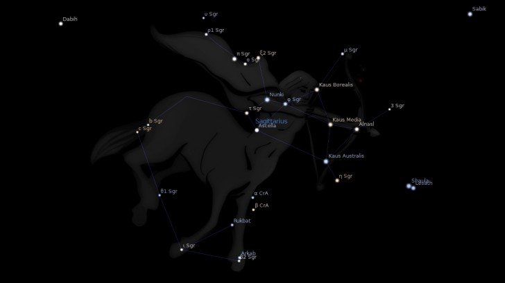 Fixed Star Kaus Australis Astrology