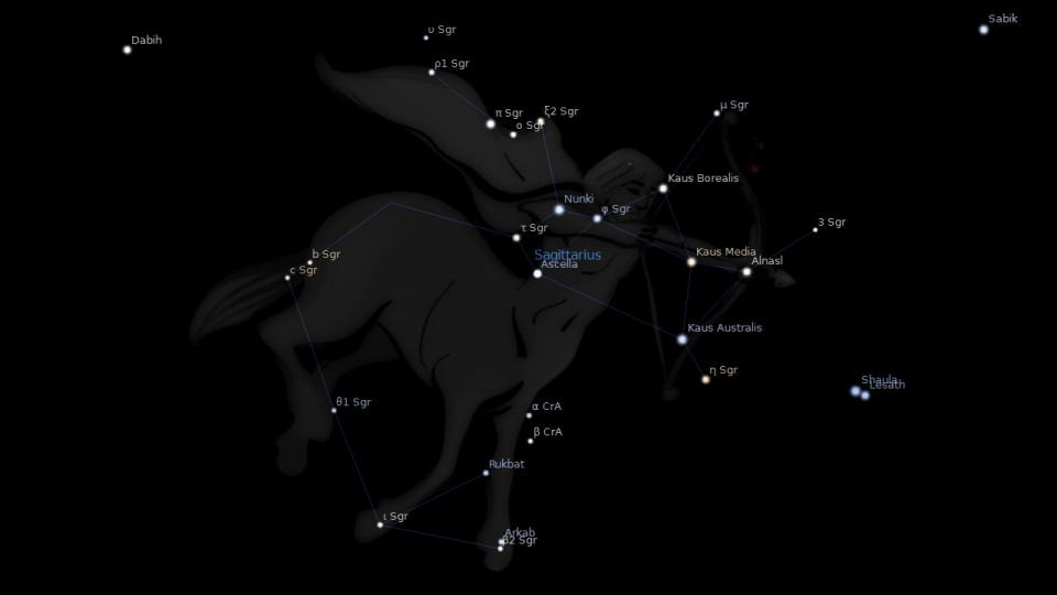 Constellation Sagittarius Astrology
