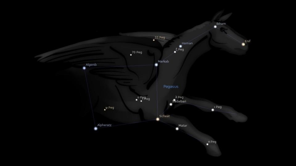 Scheat Star Astrology