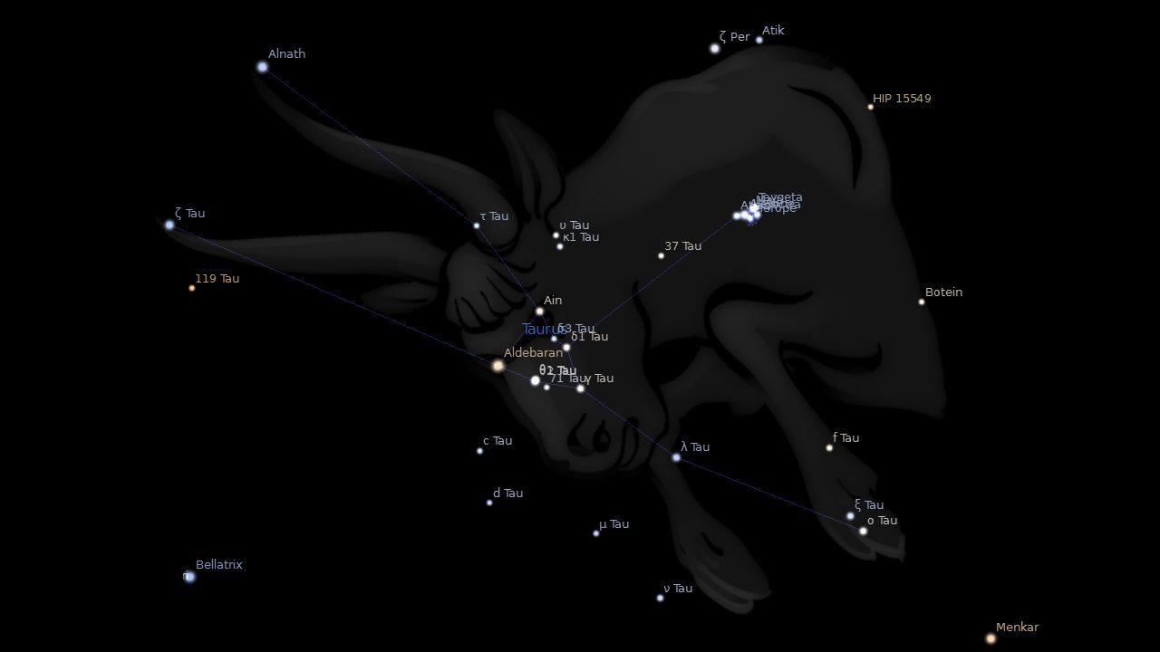 taurus king astrology january