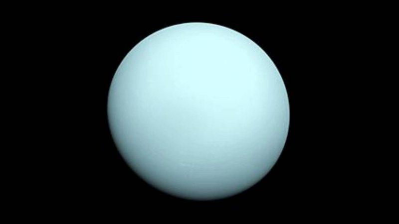 Uranus Retrograde 2017