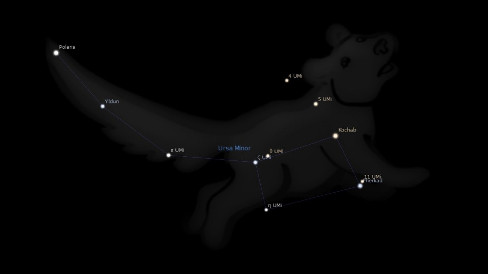 Constellation Ursa Minor Astrology