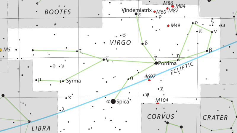 Virgo Constellation