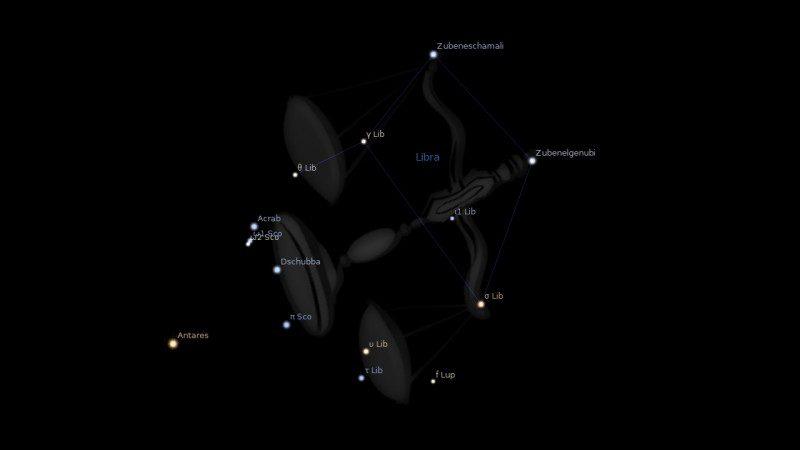 Zubeneschamali Star Astrology